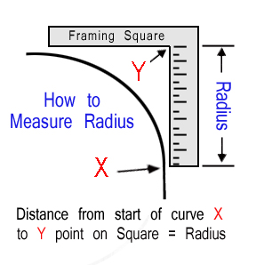 radius measure